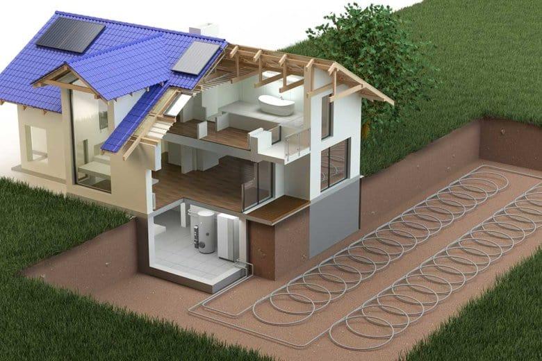 Schema der Haustechnik eines Hauses mit Heizungsanlage, Solarkollektoren und Erdwärme mit Flächenkollektor