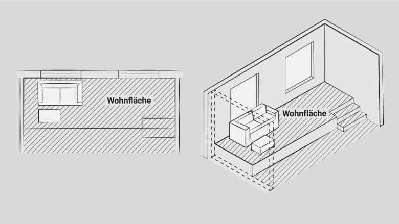 Das Bild zeigt einen Wohnraum mit einer Treppe, die drei Steigungen hat. Die gesamte Fläche zählt zur Wohnfläche.