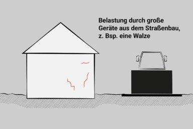 Skizze: Ein Riss in der Wand aufgrund von angrenzenden Bauarbeiten oder Schwerlastverkehr.